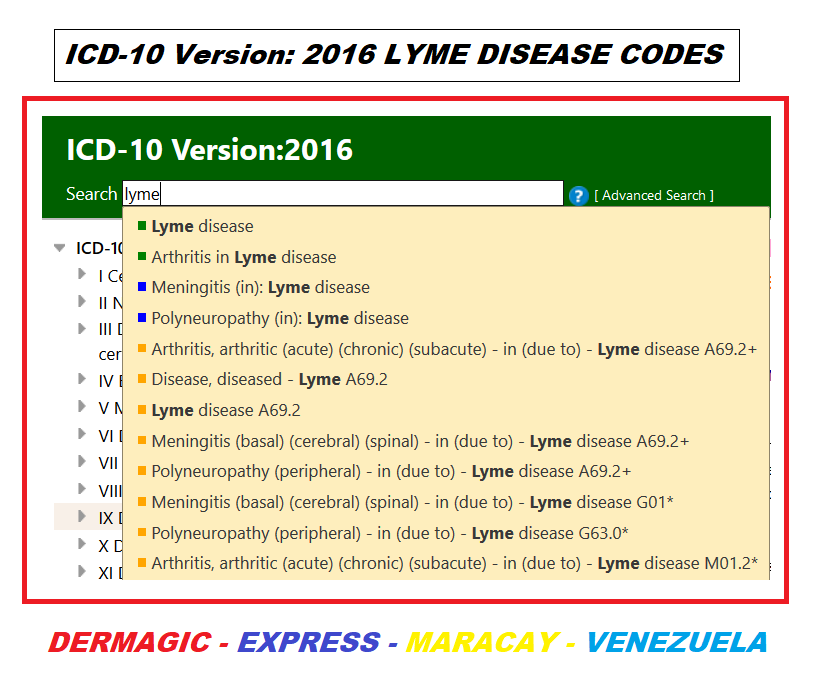 Icd 10 code for papilloma rll - thecroppers.ro Hpv icd 10 code