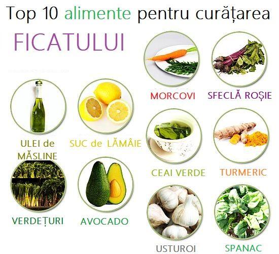 Vitamine şi suplimente alimentare | Amway