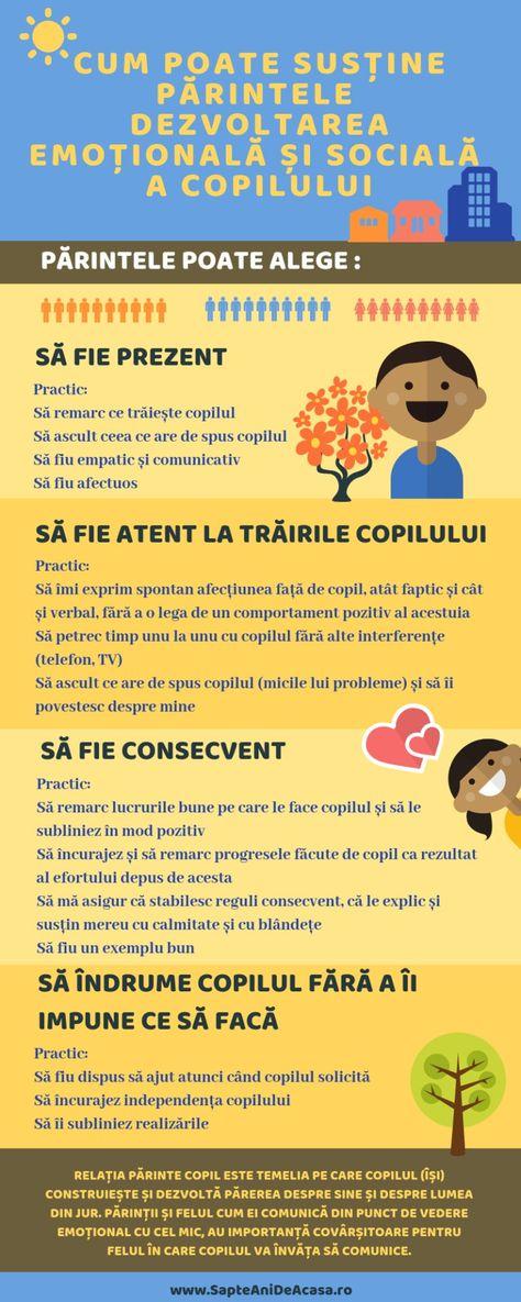 Alergia la ou. Cum pot scăpa copiii de ea până la adolescență