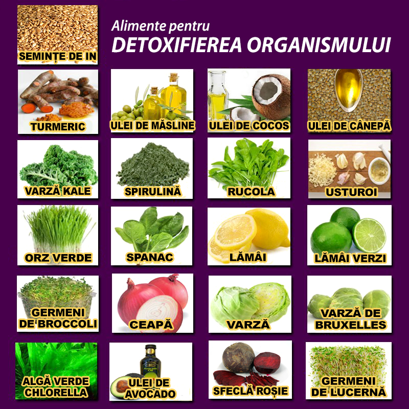ce inseamna dieta detoxifiere