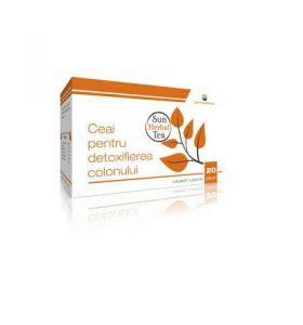 Încearcă 5 ceaiuri pentru detoxifierea colonului
