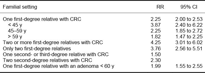 Metastatic cancer hcc - Objectives