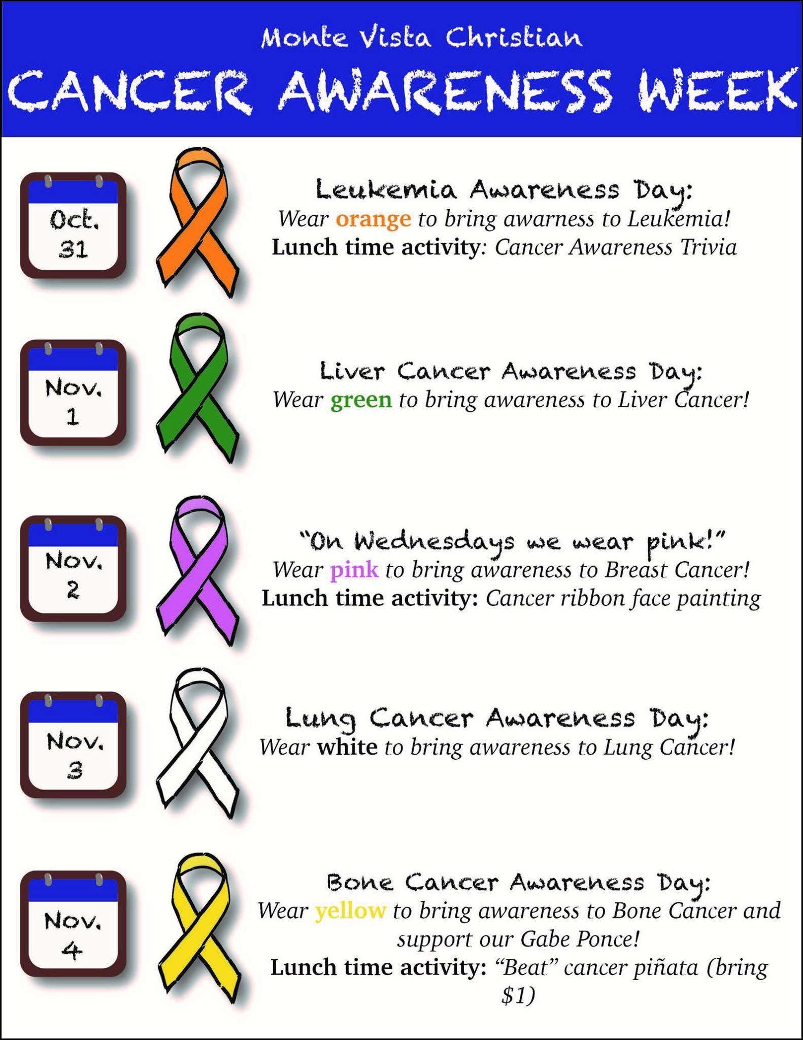 Hepatic cancer leukemia - thecroppers.ro, Hepatic cancer leukemia