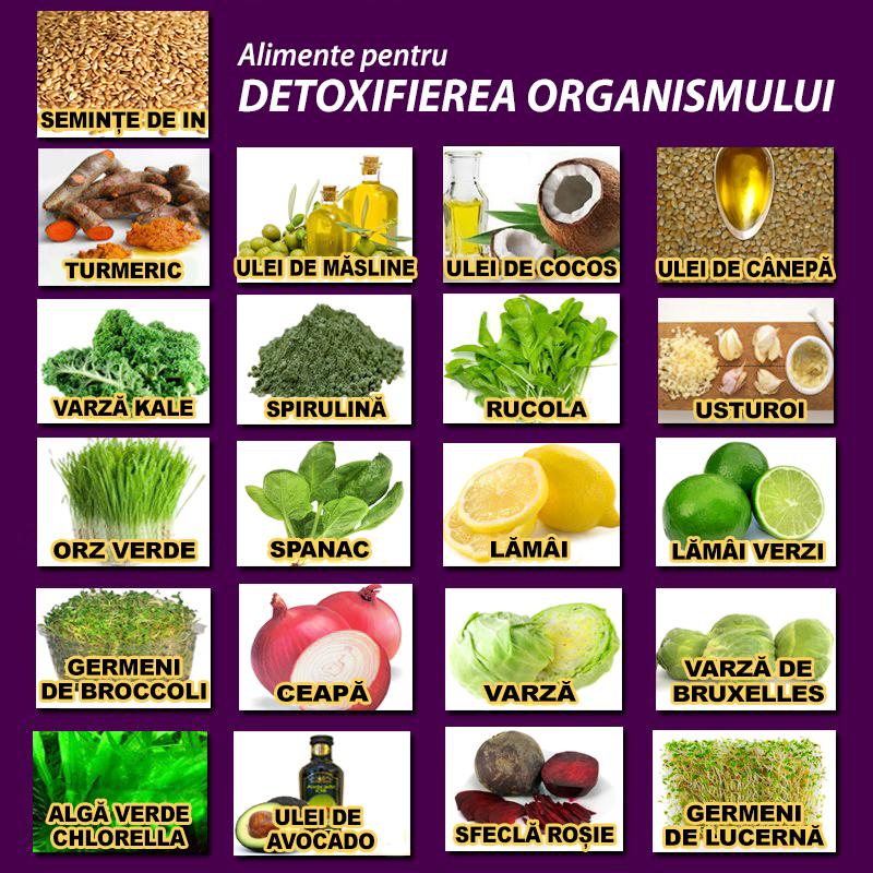 cura detoxifiere organism