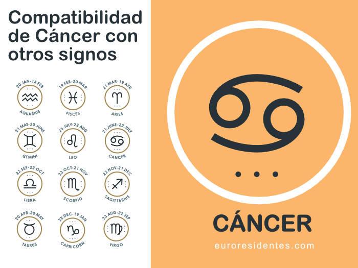 que mes es junio cancer
