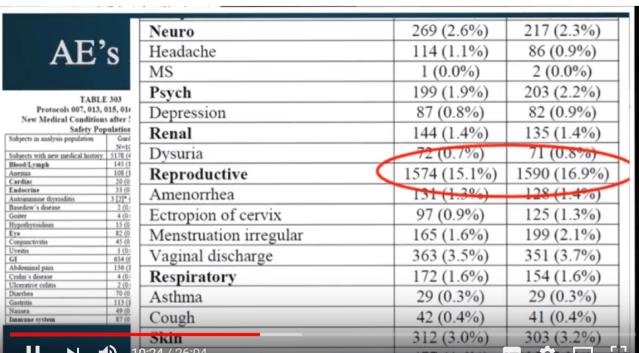 Hpv vaccine damage