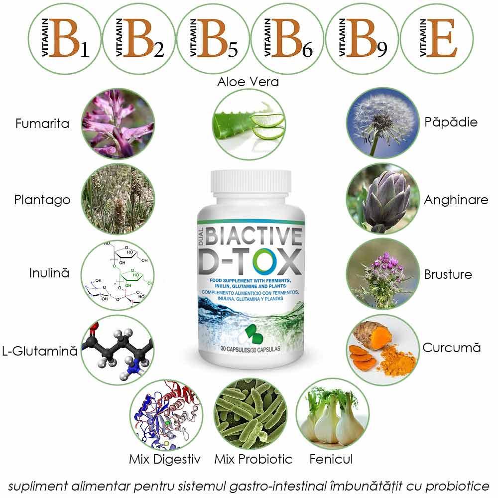 vitamine pt detoxifiere