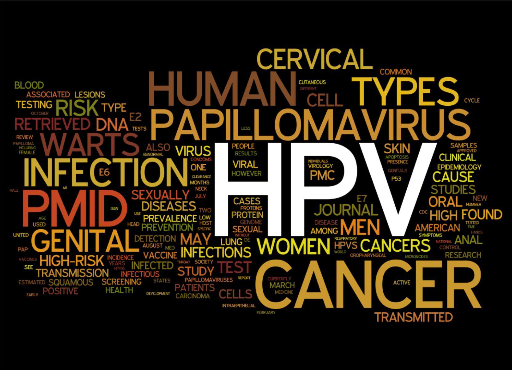 Papillomavirus et biopsie. Virusul HPV - Definitii, Preventie, Diagnostic si Tratament