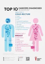 vârfuri viermi simptome fete recenzii anthelmintice cu spectru larg