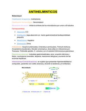 antihelminticos clasificacion