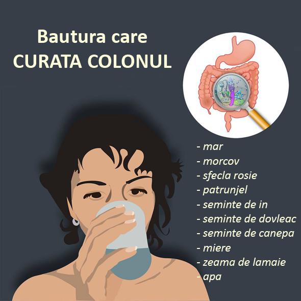 cum se face o detoxifiere a colonului
