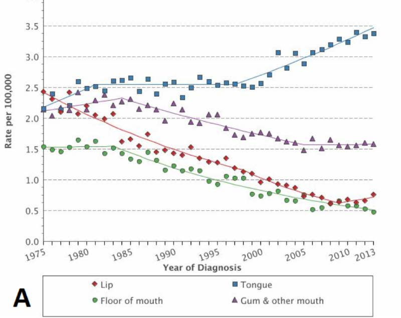 Romjoh 8 (1) by Innovation in Health Center - Issuu, Hpv throat cancer death rate