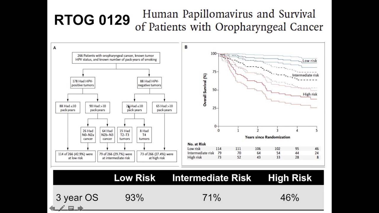 hpv oropharyngeal cancer survival rate