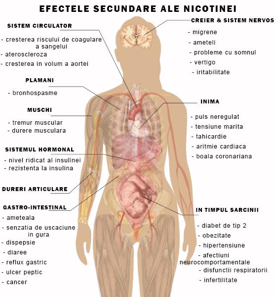 condilom plat la femei infezione da papilloma virus cause