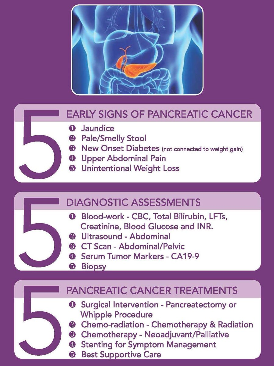 cancer pancreatic causes