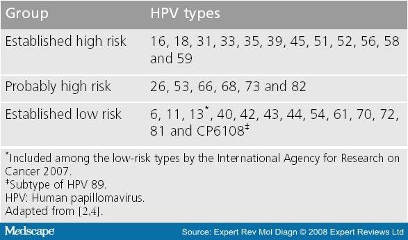 anthelmintic action definition vaccin du papillomavirus effets secondaires