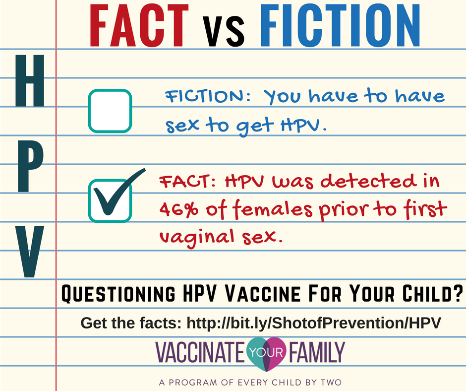 Hpv vaccine side effects fatigue, BREXMAS RESULTS