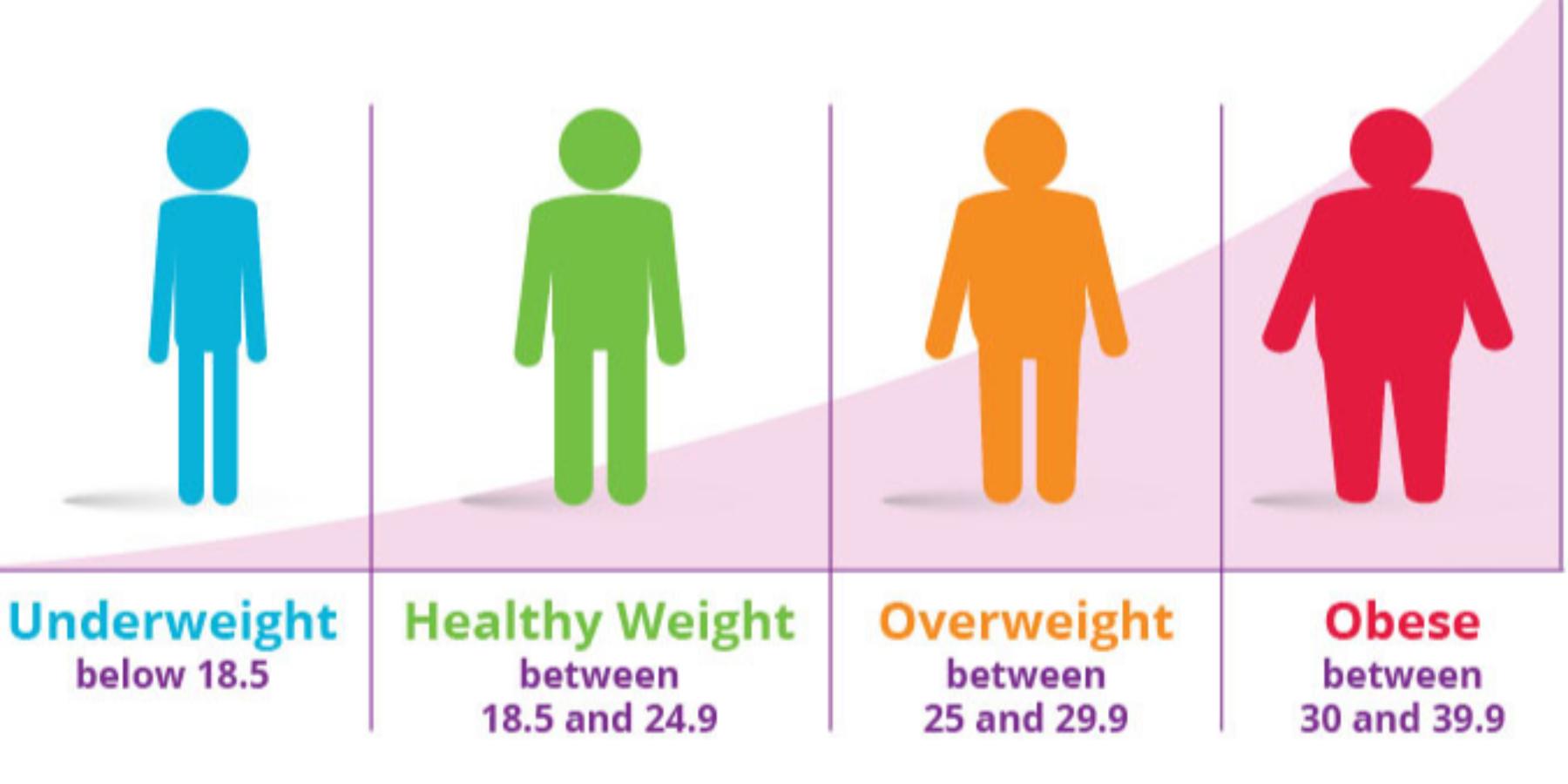 pH foods (With images) | Nutriție, Diete sănătoase, Alimente sănătoase