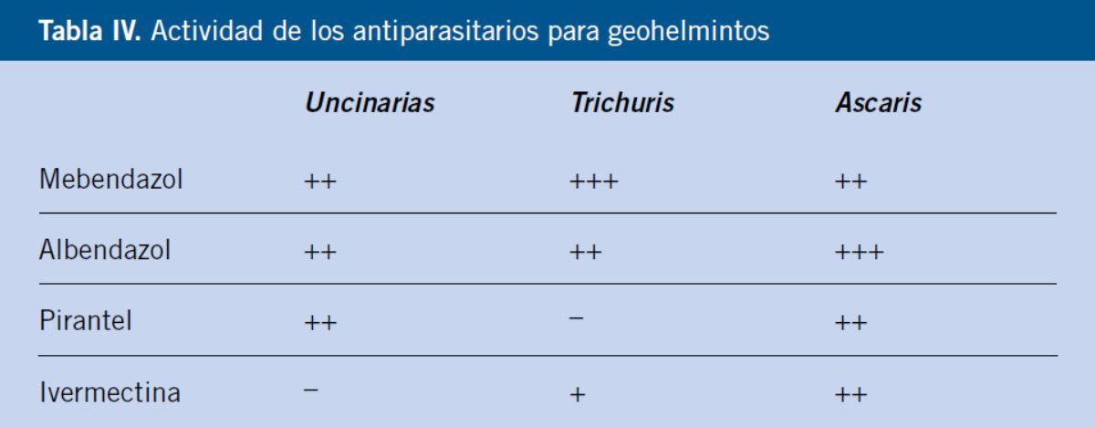 Medicamentos para oxiuros en ninos - Свежие комментарии Medicamento sin receta para oxiuros