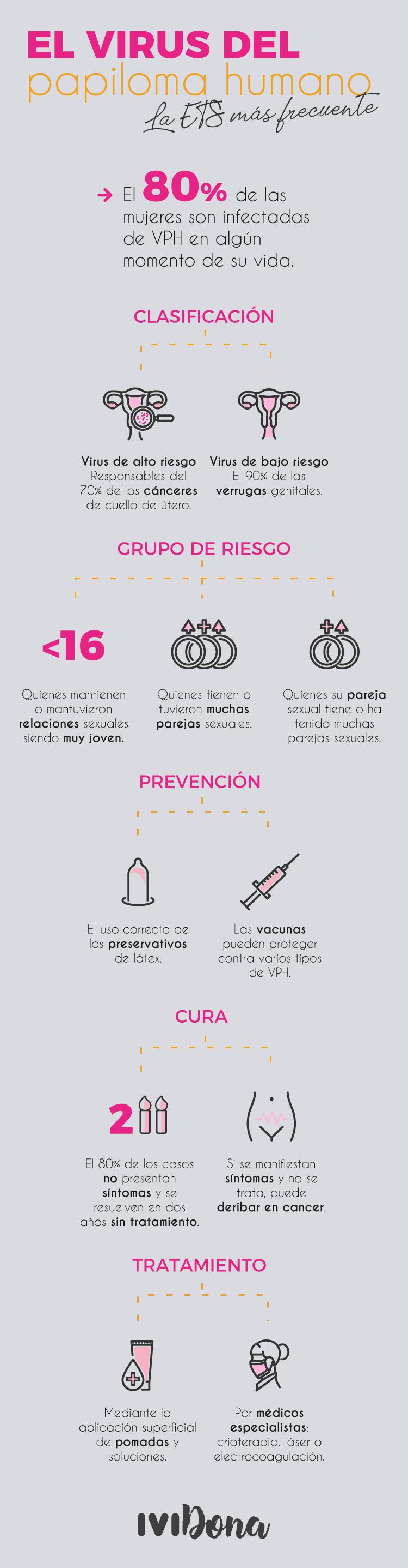 virus del papiloma tratamiento mujeres medicamente anestezice pentru copii și adulți