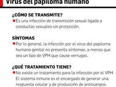 virus del papiloma tratamiento mujeres papilloma wart uvula