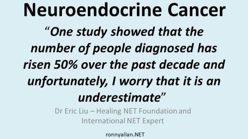 cancer familial aggregation