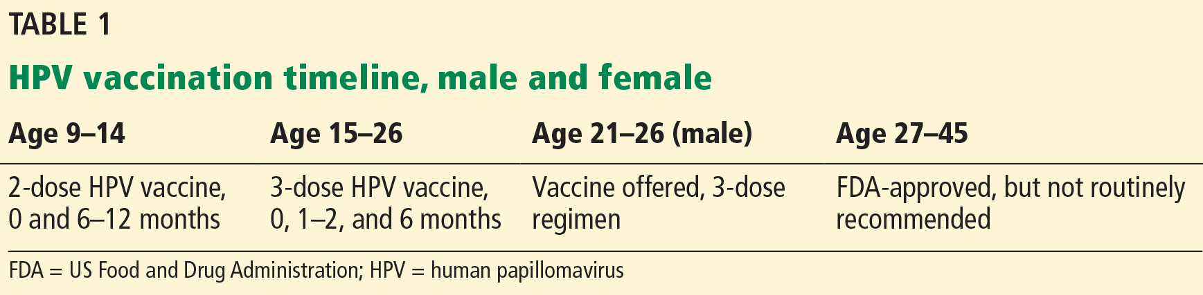 Gardasil hpv strains. Hpv vaccine side effects study Hpv virus and herpes