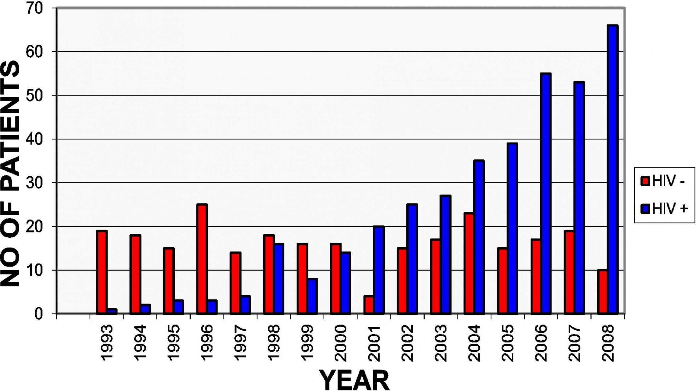 Cancer non hodgkin s lymphoma survival rate - Cancer non hodgkins lymphoma survival rate