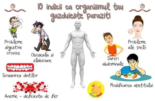 curățarea corpului copiilor de paraziți giardia antigen elisa