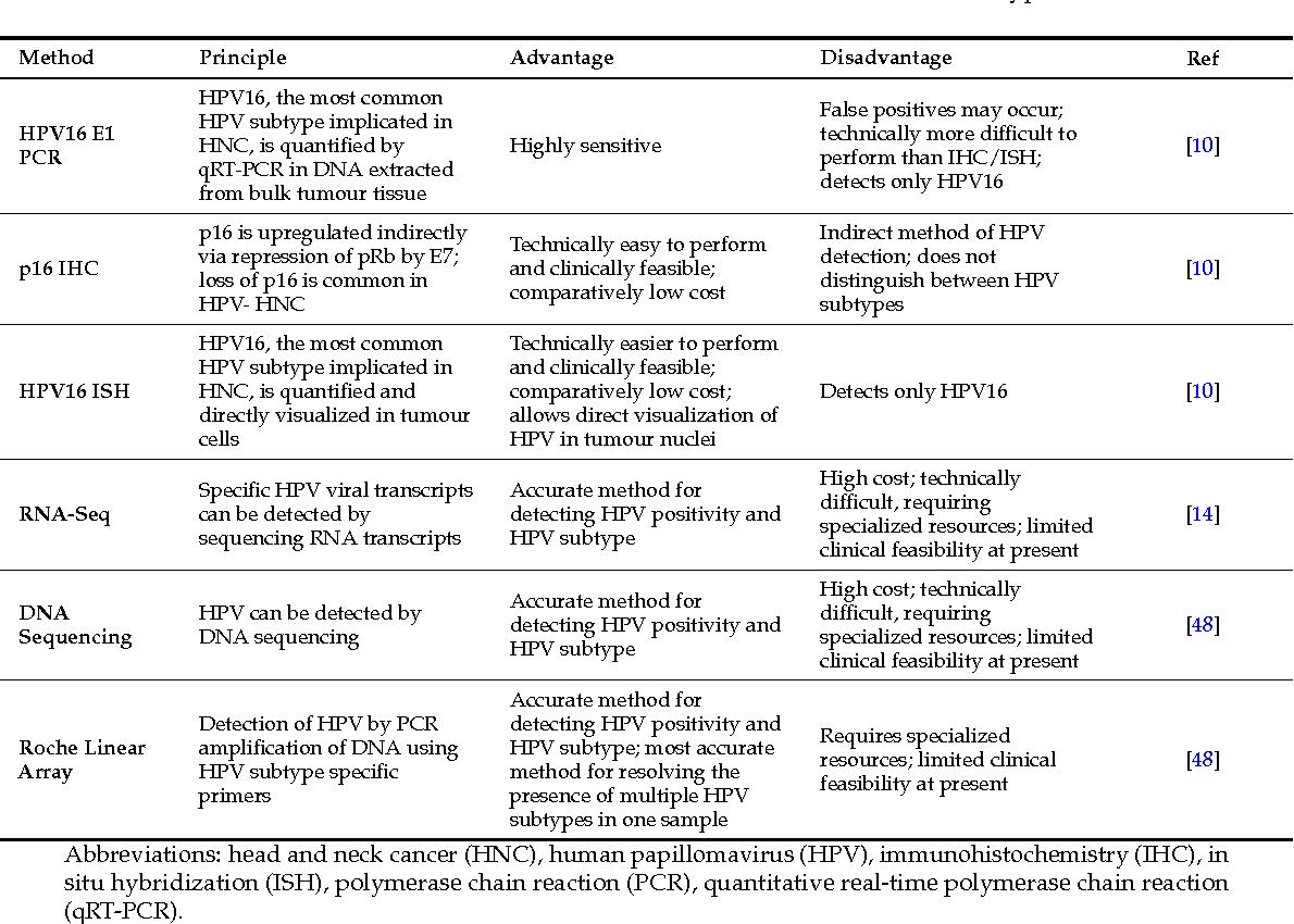 detoxifiere pentru fiere choroid plexus papilloma growth